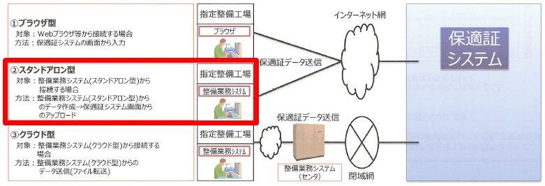 OSS説明1